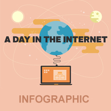 [Infographic] – A Day in the Internet