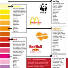 [Infographic] – Color Psychology in Logo Design
