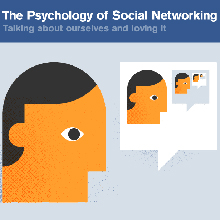 [Infographic] – Psychology of Social Networking