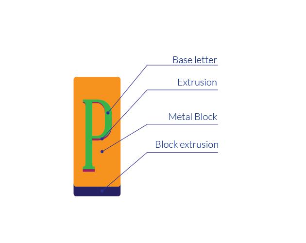 pixel77-metal-print-block-tutorial-illustrator-2