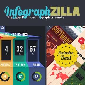 Deal of the Week: The Super Premium Infographics Bundle with an Extended Royalty License – Only $24