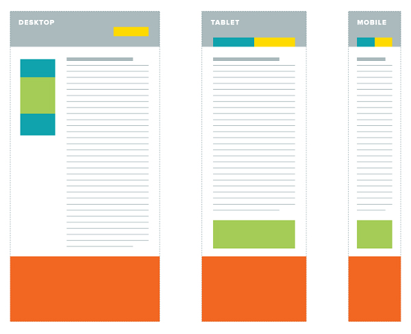 15-Must-Read-Responsive-Web-Design-Tutorials-10