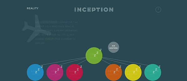 Top-15-Interactive-Infographics-for-Your-Inspiration-14