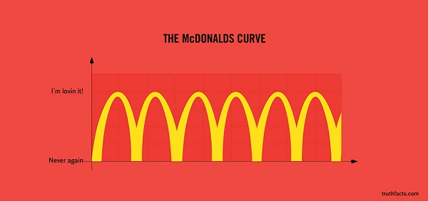 7-Basic-Truths-of-Everyday-Life-Illustrated-with-Accurate-Graphs-1