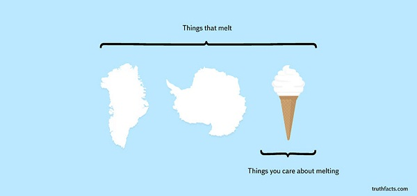 7-Basic-Truths-of-Everyday-Life-Illustrated-with-Accurate-Graphs-7