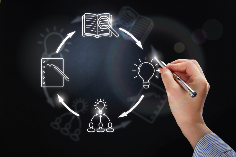 Analyze your client