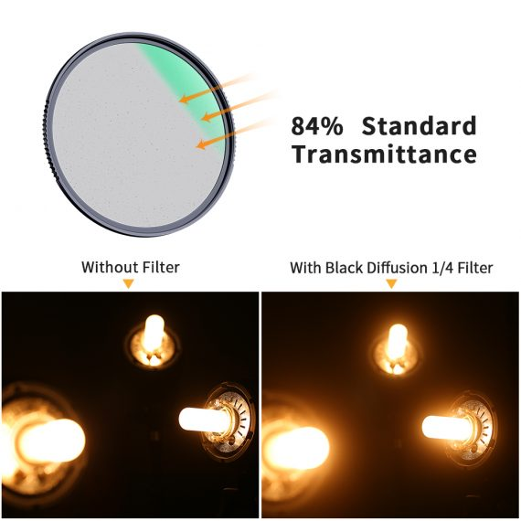 photography giveaway diffusion filter